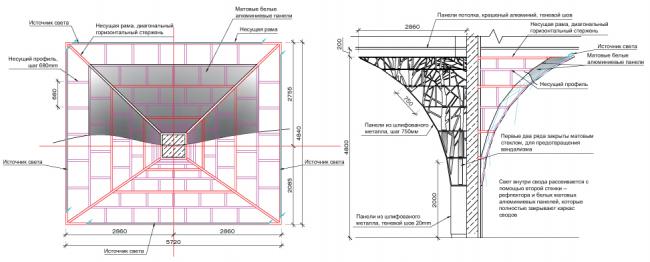 Свод, вид сверху; сечение свода. Дизайн станции метро «Новопеределкино» © United Riga Architects