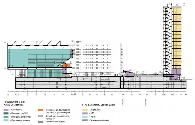 Схема разреза 1-1. Многофункциональный комплекс и Центр художественной гимнастики © АБ Остоженка