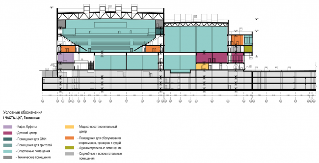 Схема разреза 3-3. Многофункциональный комплекс и Центр художественной гимнастики © АБ Остоженка