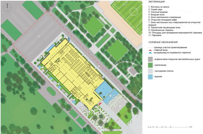 Генеральный план. Концепция реконструкции бассейна «Лужники» © Arch Group