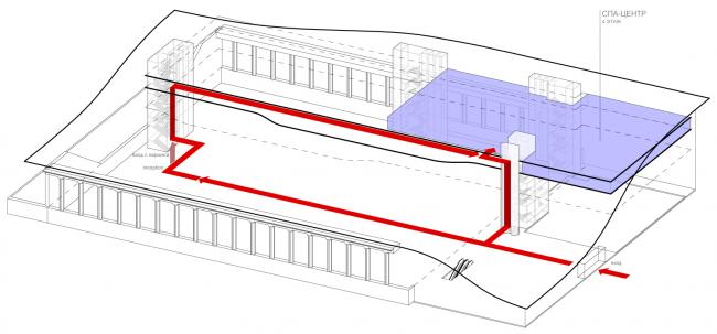 Схема функционального зонирования с указанием основных потоков посетителей. СПА. Концепция реконструкции бассейна «Лужники» © Arch Group