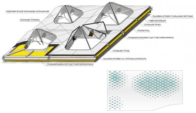 Конструктивный узел устройства световых фонарей в кровле. Концепция реконструкции бассейна «Лужники» © Arch Group