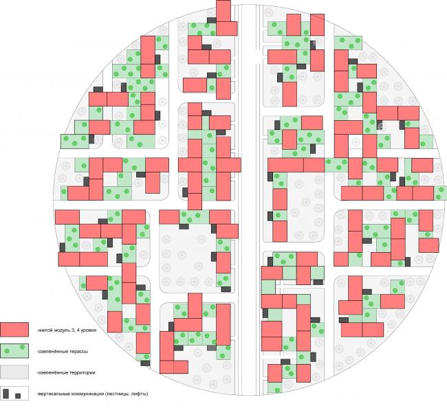 Схема плана 3-го этажа острова. Районы таунхаусов. Концепция жилых кварталов планировочного района «Технопарк» инновационного центра «Сколково» © Arch Group