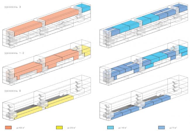 Схема нарезки офисных блоков: с преимущественно крупными блоками (слева) и с преимущественно мелкими блоками (справа). Концепция делового центра «Новоостаповский» © Arch Group