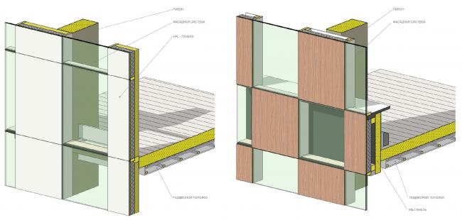 Основные типы решения фасадов. Концепция делового центра «Новоостаповский» © Arch Group