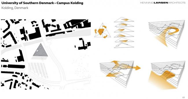 Кампус Университета Южной Дании в Кольдинге © Henning Larsen Architects