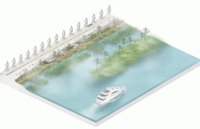 Эко-остров. Концепция развития территорий у Москвы-реки © Проект Меганом