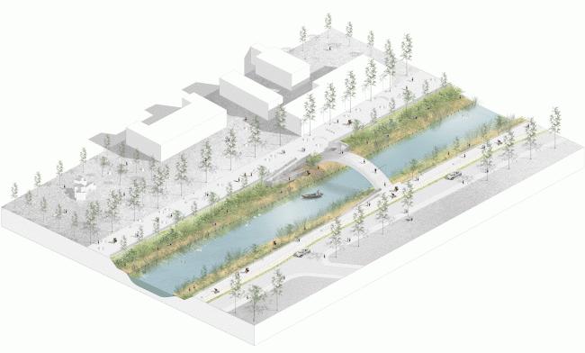 Водоотводный канал: «зеленый канал». Концепция развития территорий у Москвы-реки © Проект Меганом