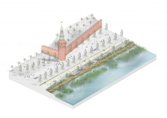 Концепция развития территорий у Москвы-реки © Проект Меганом