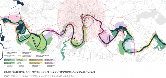 Inventory: functional and typological layout. Concept of the riverfront development of the Moskva River © Ostozhenka