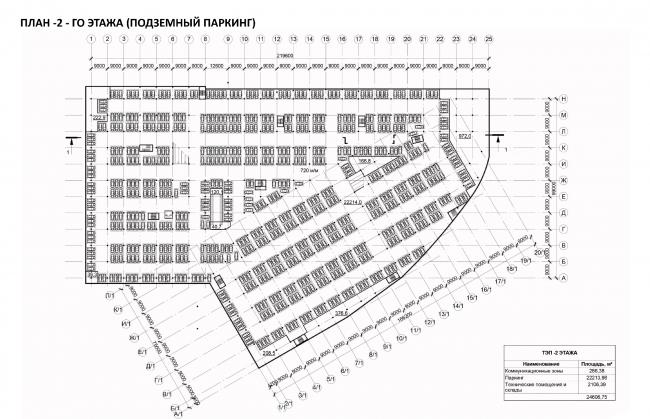 Торгово-развлекательный центр «Атласпарк» в Жуковском. План -2 этажа © UNK project
