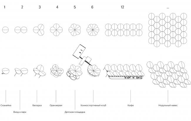 """Form-making of the objects. Concept of the landscape development of """"Mitino"""" Park. Landscape design studio Arteza © Arteza"""