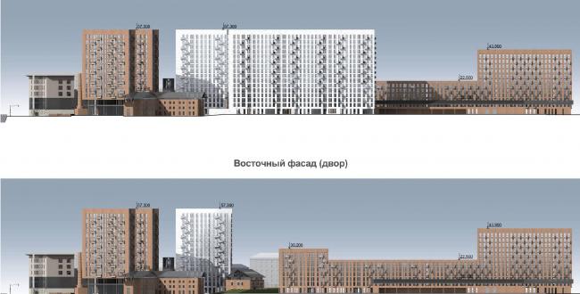 Фасады © Архитектурное бюро Сергея Скуратова