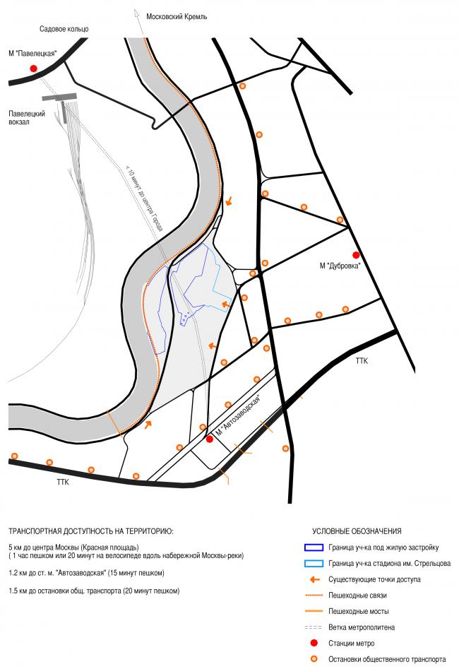 Схема транспортной доступности на территорию. Концепция многофункционального жилого комплекса с объектами социальной инфраструктуры © АБ «Остоженка»