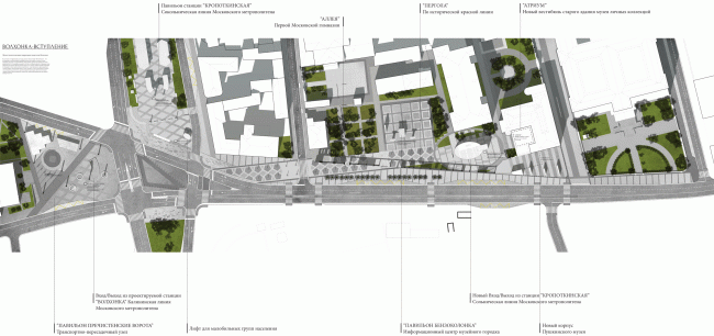 """Pedestrian and motor traffic layout and the landscaping of the Volkhonka together with the adjacent territories. Model 2014. Volkhonka Quarters – Culture Territory – Volkhonka Archive. Architectural and town-planning survey © """"Ostozhenka"""" Bureau"""