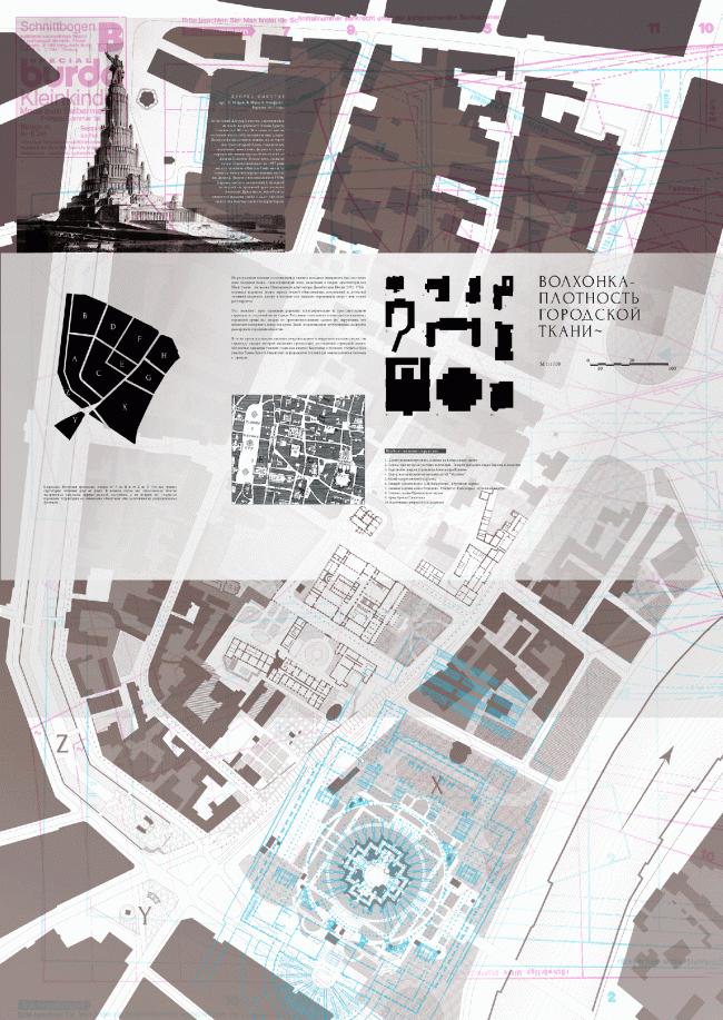 "Boards at ""Zodchestvo-2014"". Volkhonka Quarters – Culture Territory – Volkhonka Archive. Architectural and town-planning survey © ""Ostozhenka"" Bureau"