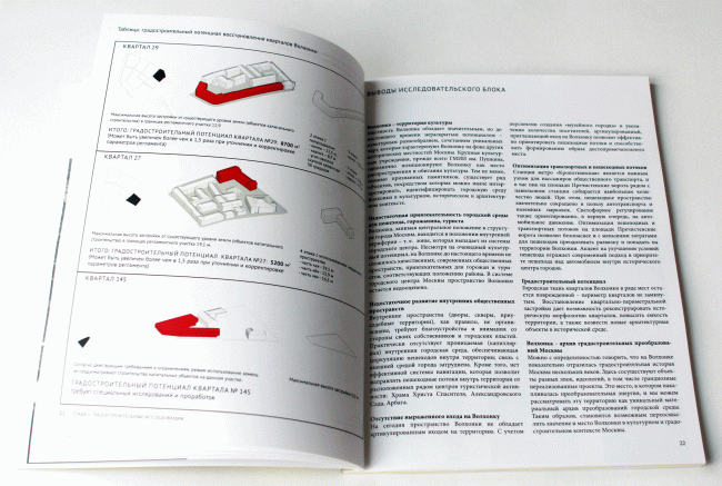 """Table: town-planning potential of resoring the Volkhonka Quarters. Volkhonka Quarters – Culture Territory – Volkhonka Archive. Architectural and town-planning survey © """"Ostozhenka"""" Bureau"""