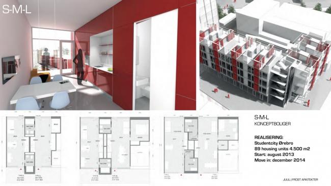 Студенческое общежитие в Эребру. Изображение предоставлено VELUX