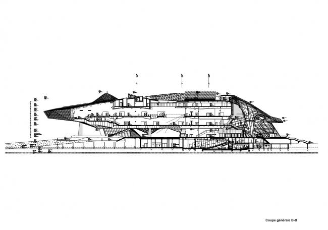 Музей Конфлуанс © COOP HIMMELB(L)AU