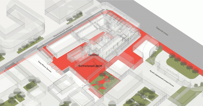 """Theater territory. Interaction of the city space and the space of the theater yard. """"Electrotheater Stanislavsky"""". 2014 © Wowhaus"""