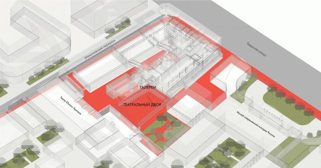Театральное пространство. Связь городского пространства и пространства театрального двора. «Электротеатр Станиславский». 2014 © Wowhaus