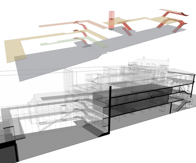 """Diagram of the inside connections. """"Electrotheater Stanislavsky"""". 2014 © Wowhaus"""