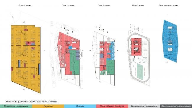 Здание «Спортмастер». Планы. Концепции штаб-квартир компаний «Спортмастер» и «O'stin». Авторы: UNK project