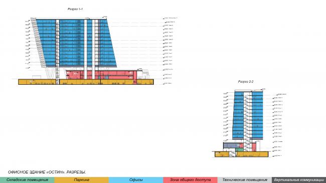 Здание «O'stin». Разрезы. Концепции штаб-квартир компаний «Спортмастер» и «O'stin». Авторы: UNK project
