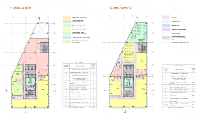 Планы типовых офисных этажей (11,12 этажи) здания «O'stin».Концепции штаб-квартир компаний «Спортмастер» и «O'stin». Авторы: ТПО «Резерв»