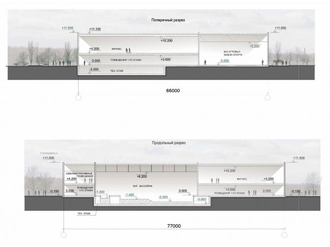 Разрезы © Архитектурное бюро «А.Лен»