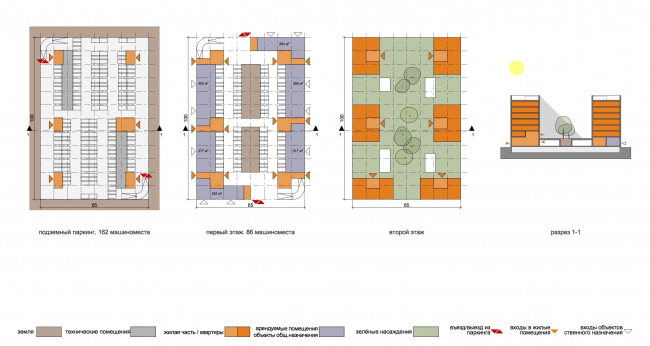 """Project of building Kazan′s """"Sedmoye Nebo« (»Seventh Heaven"""") residential district. Analysis of the residential quarter © Sergey Skuratov Architects"""