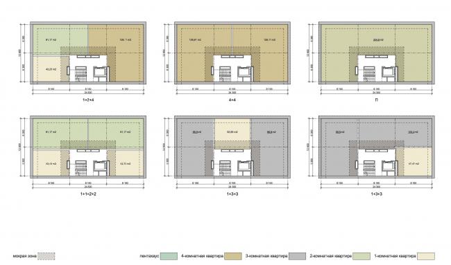 Проект застройки жилого района «Седьмое небо» в Казани. План типового этажа жилой секции © Сергей Скуратов ARCHITECTS