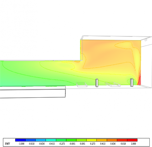Parameters of comfort evaluation: PMV (Predicted Mean Vote) and PPD. Optimum conditions: -0,5 < PMV<+0,5 © Engex Engineering Bureau