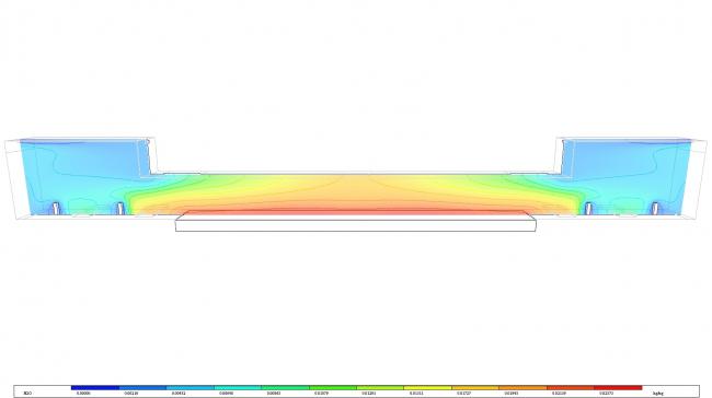 Humidity © Engex Engineering Bureau