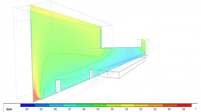 Temperature field in the swimming pool hall. The perimeter of the pool is heated by the convectors © Engex Engineering Bureau