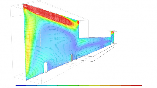 Field of the air speed in the pool hall. Feeding of the slow-speed air into the recreation area. Blow-over of the stained-glass window © Engex Engineering Bureau