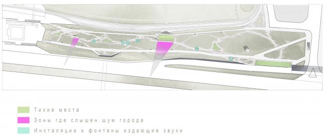 "Diagram of noise attractions. Concept of ""Dinamo"" Boulevard. Author: Ksenia Zvereva"