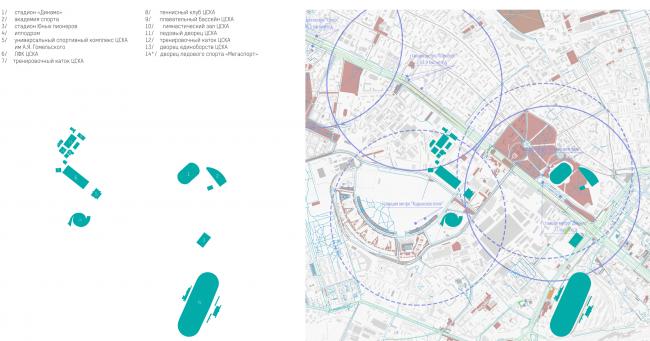 "Map of sports facilities in the proximity of Dinamo. Concept of ""Dinamo"" Boulevard. Author: Daria Gerasimova"