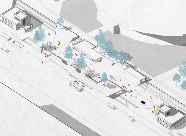 Общий вид площади. Концепция бульвара «Динамо». Автор: Олег Сазонов