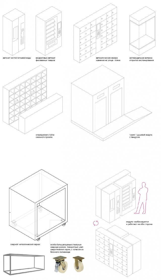 Mobile kiosks: options. Concept of developing the Luzhnetskaya Embankment © Wowhaus