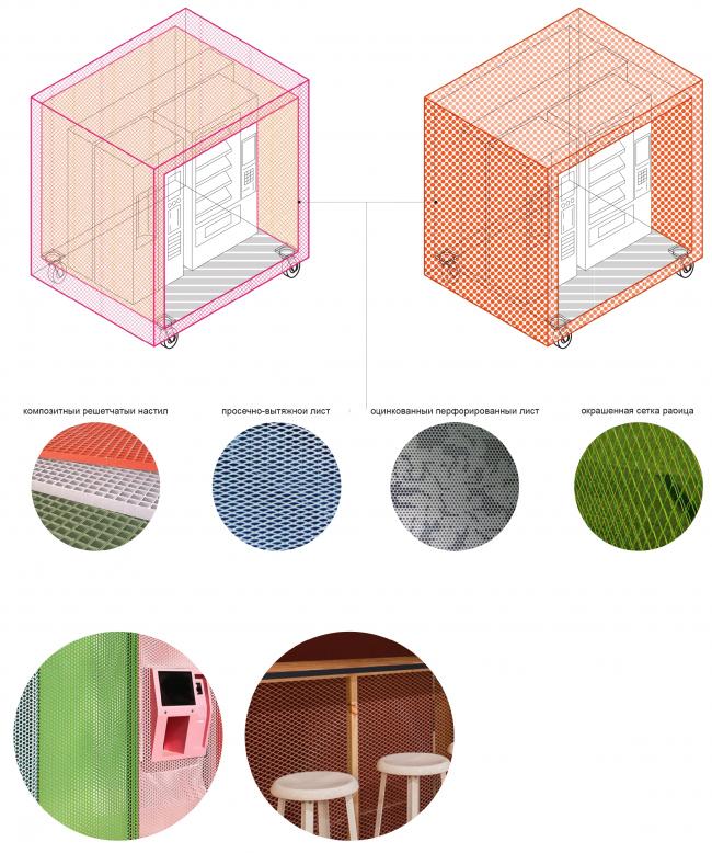 Mobile kiosks: materials. Concept of developing the Luzhnetskaya Embankment © Wowhaus
