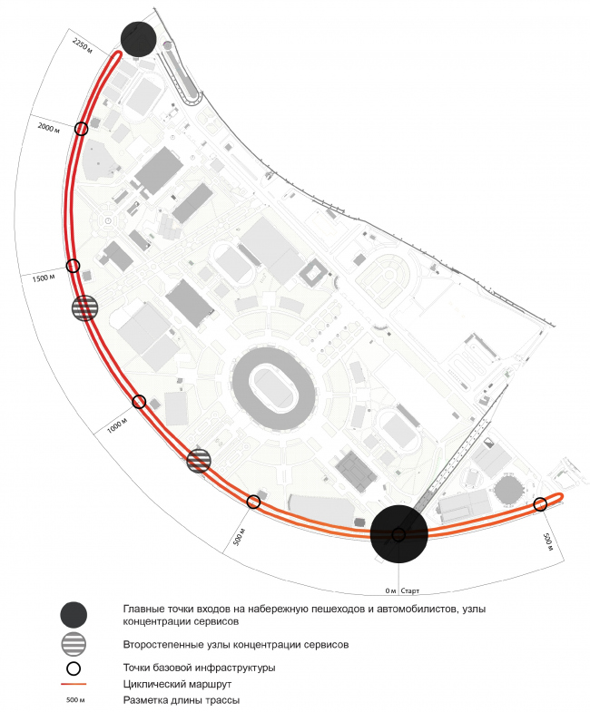 Planning structure of the terrtory. Concept of developing the Luzhnetskaya Embankment © Wowhaus