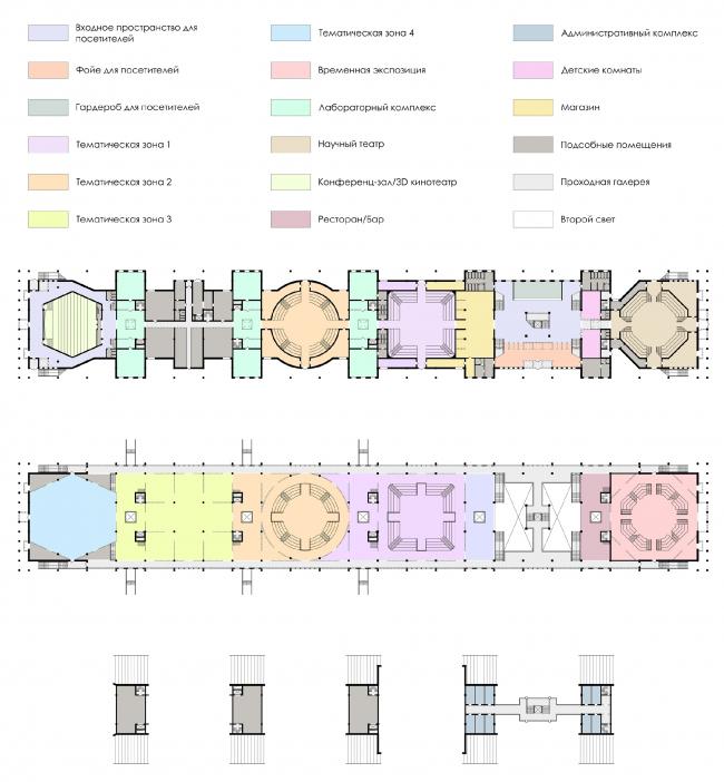 План. Концепция Музея науки и техники в Томске © Студия 44