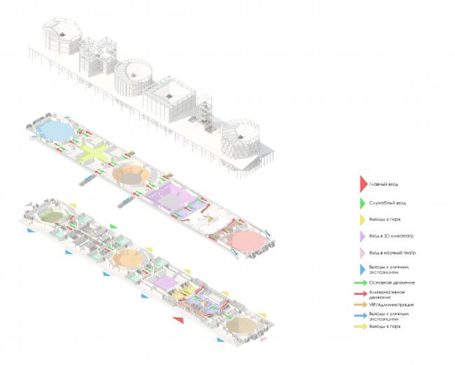 Планы этажей. Концепция Музея науки и техники в Томске © Студия 44