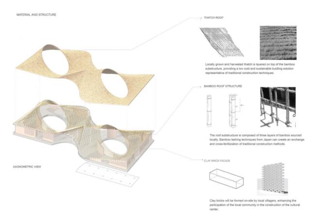 Культурный центр Thread © Toshiko Mori Architects