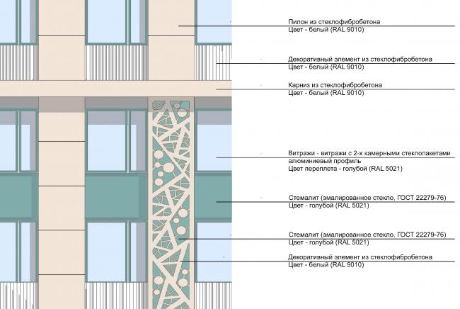 Архитектурное решение фасадов клинико-диагностического центра. Фрагмент фасада с обозначением отделочных материалов © ГранПроектСити