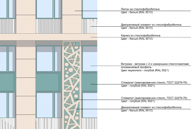 Architectural solution of the facades of the diagnostic and treatment center. Fragment of the facade with the marks of finishing materials © GrandProjectCity