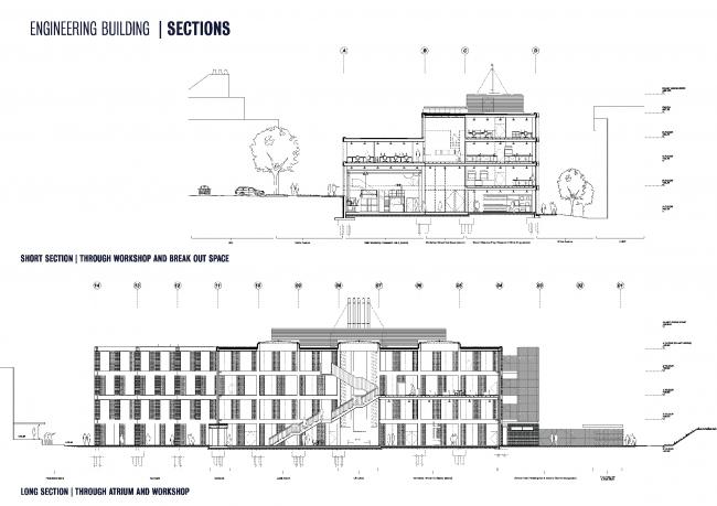 Инженерный факультет Университета Ланкастера © John McAslan + Partners