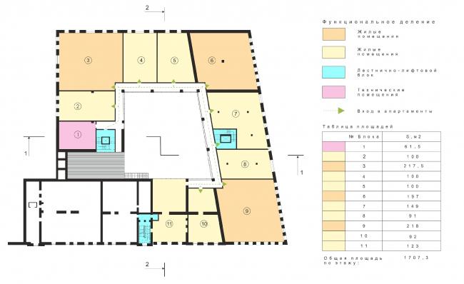 План 2 этажа © Arch Group