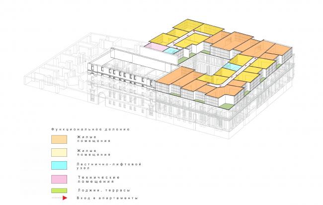 Мансардный этаж © Arch Group